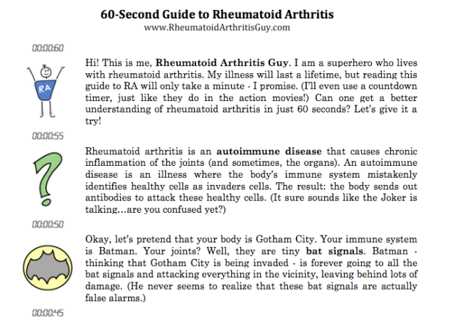 60 Second Guide To Rheumatoid Arthritis Invisabilities